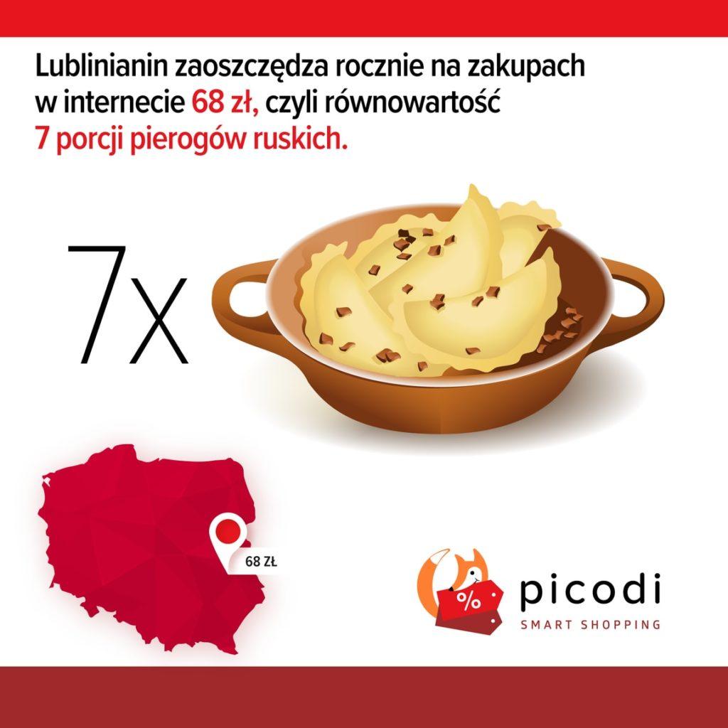 Oszczędności Lublina