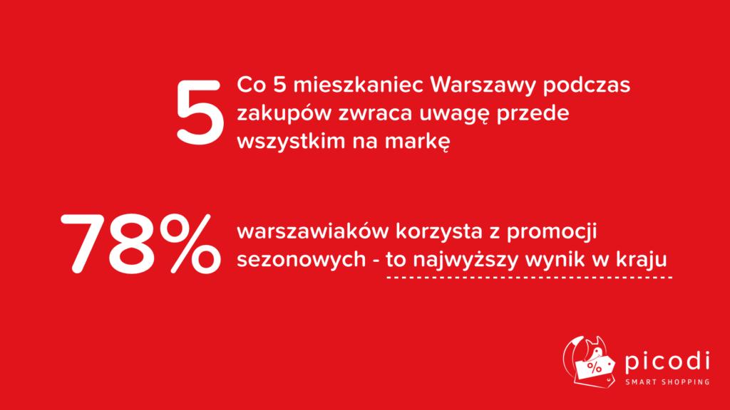 E-spryt Warszawy