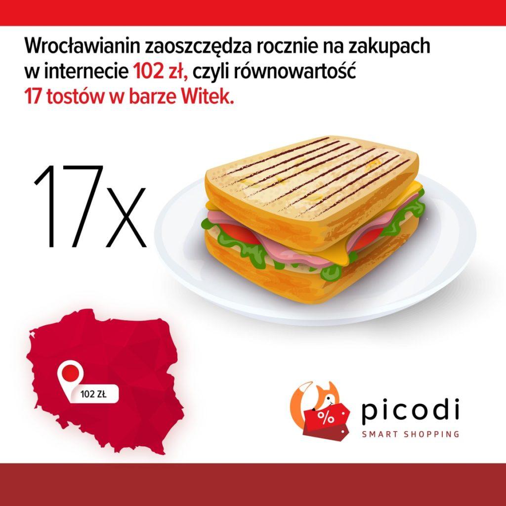 Oszczędności Wrocławia