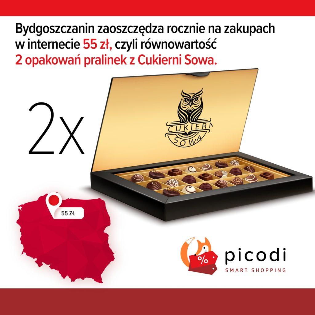 Oszczędności Bydgoszczy