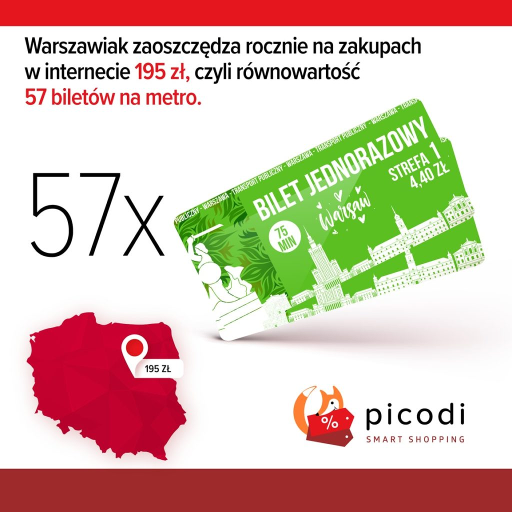 Oszczędności Warszawy
