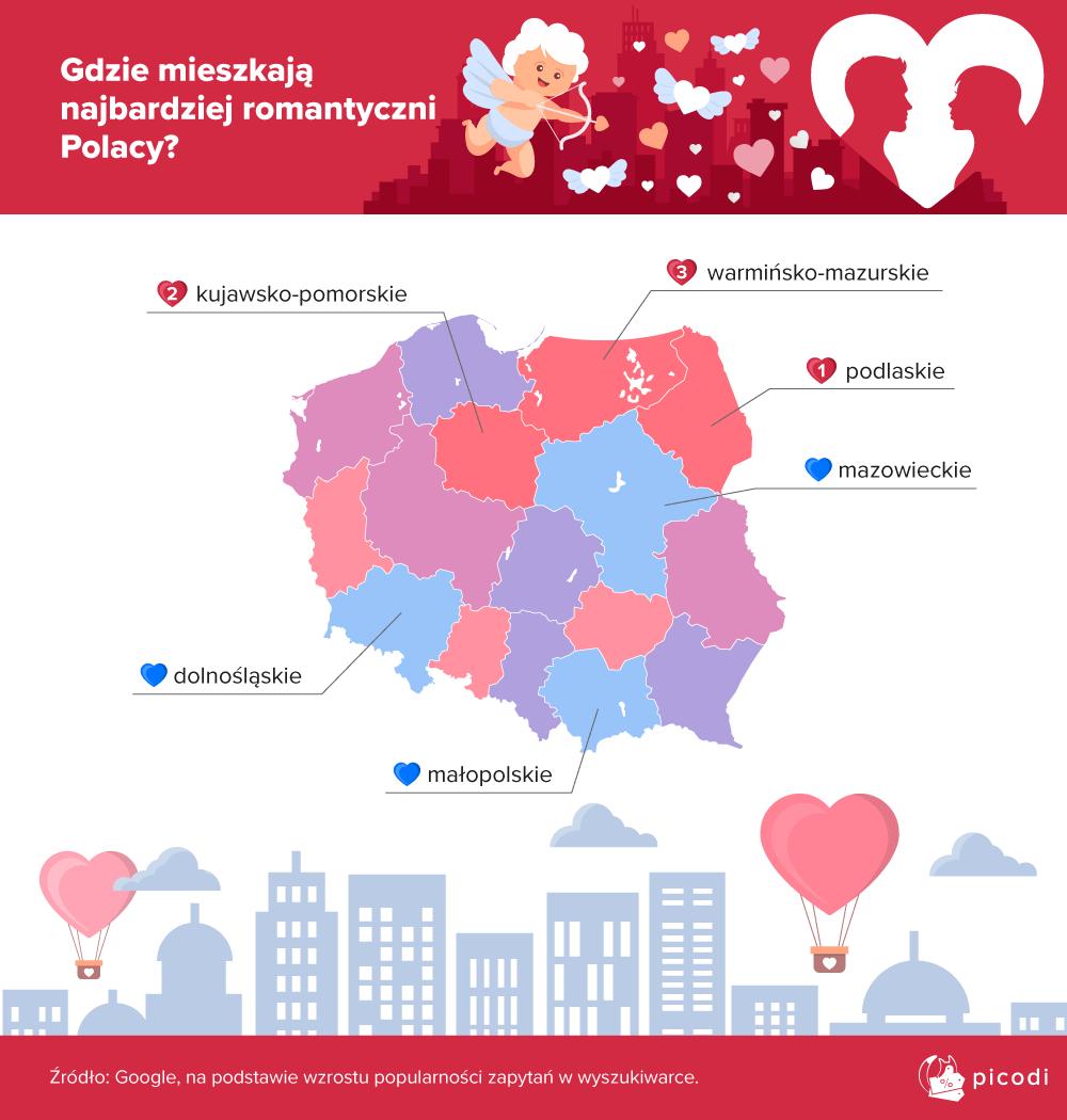 Gdzie mieszkają najbardziej romantyczni Polacy