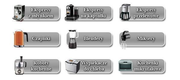 Asortyment OutletRTVAGD.pl