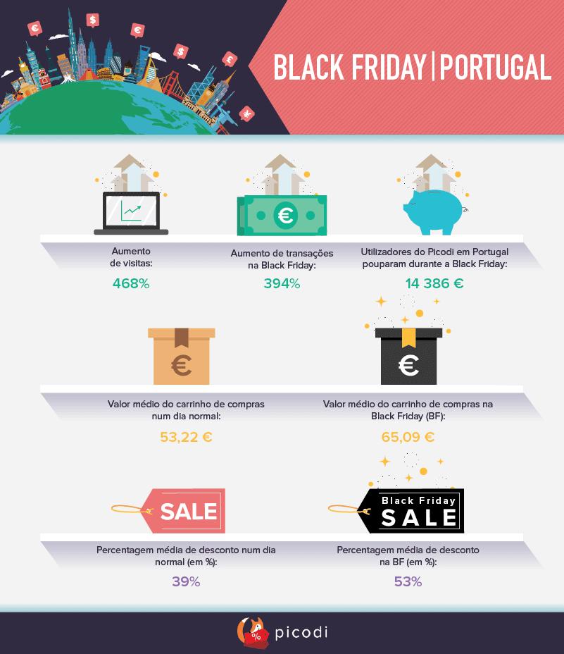 Black Friday 2018 - Inspiracoes - Picodi Portugal 0df20b79d8dd4