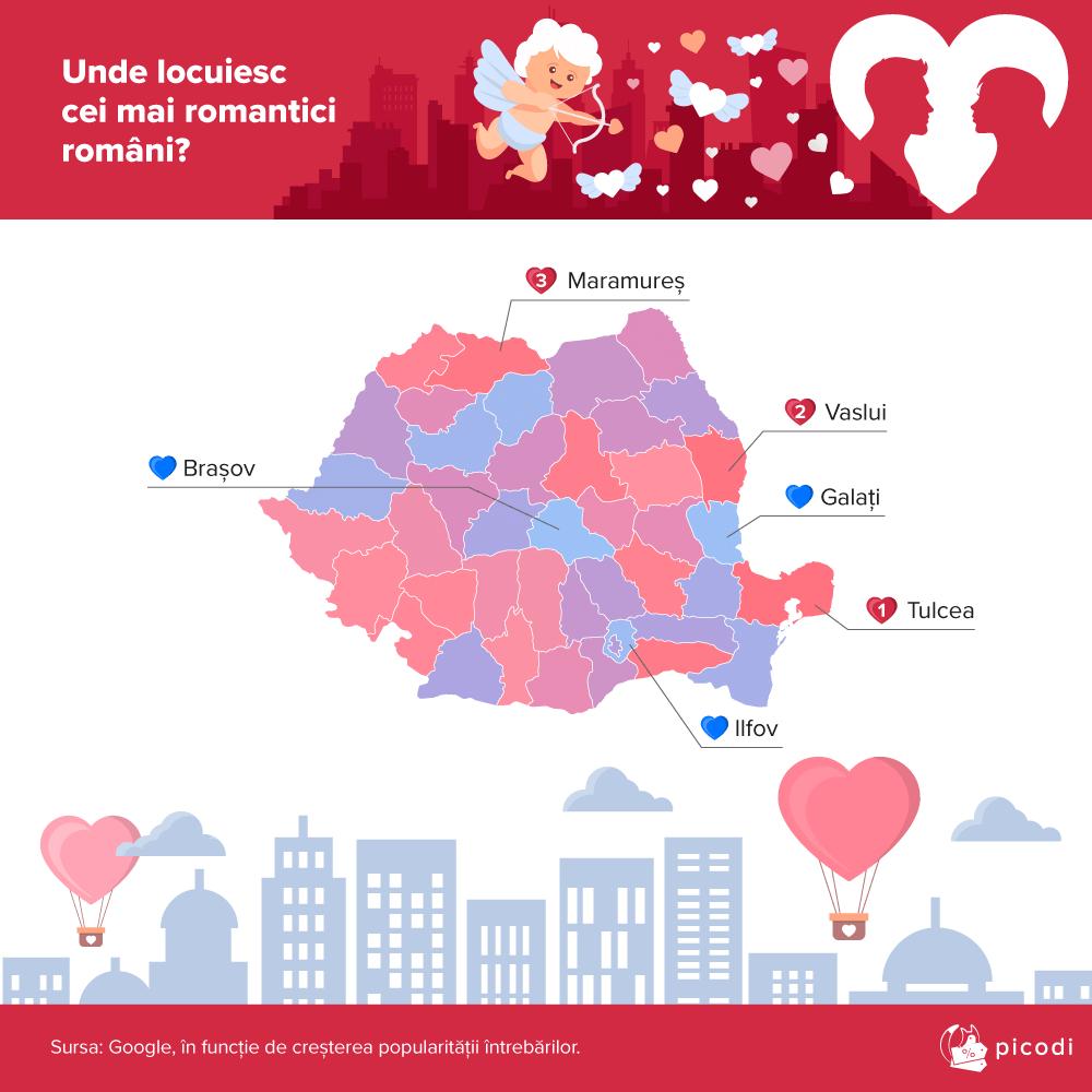 Unde locuiesc cei mai romantici români?