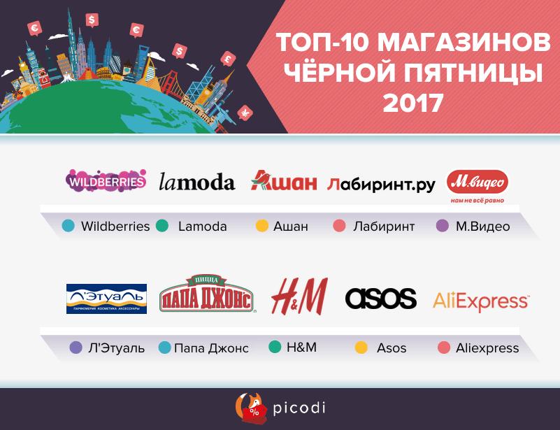 Топ-10 магазинов Чёрной пятницы 2017