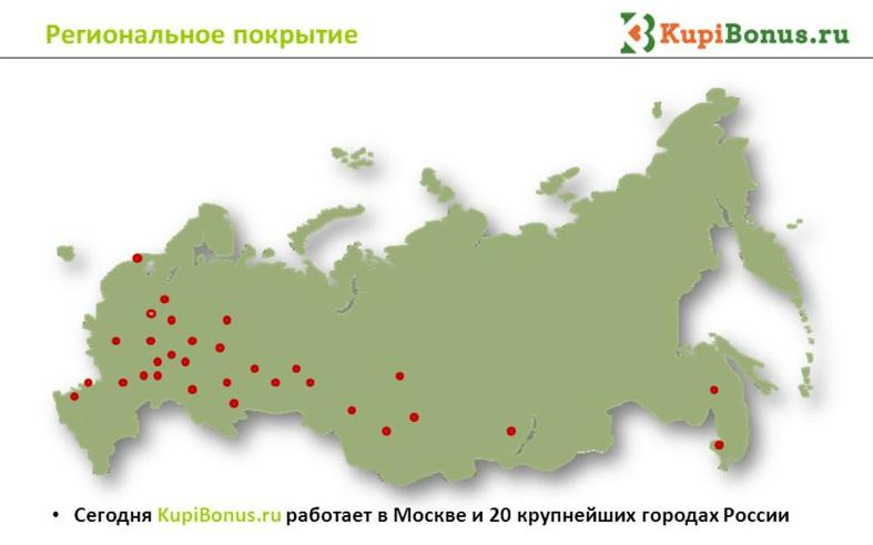 Kupibonus в России