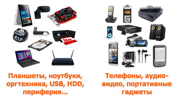 Ассортимент интернет-магазина Плеер.ру