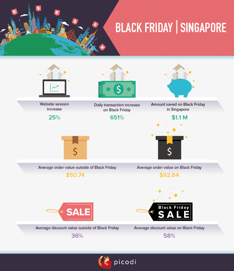 Black Friday in Singapore