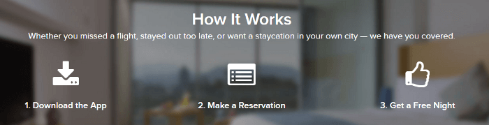 how to use HotelQuickly