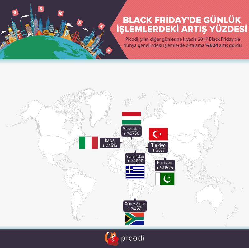 Black Friday 2017 Around the World