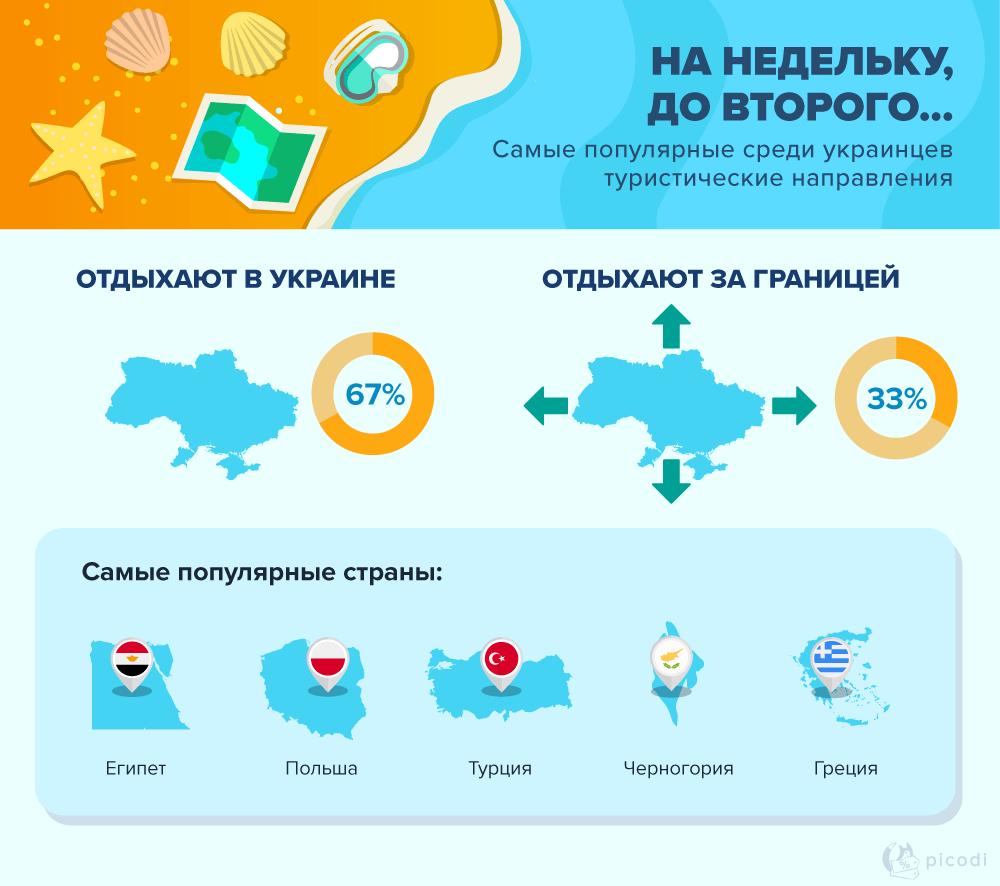 Отпуск в Украине. Статистика