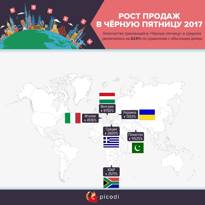 Чёрная пятница 2017 в мире