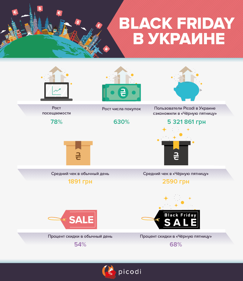 BLACK FRIDAY | Украина