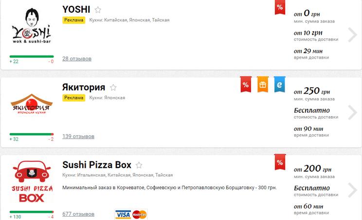 Eda.ua — список ресторанов