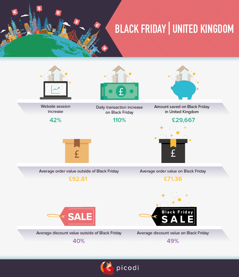 Black Friday in UK