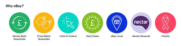 Ebay Voucher Codes That Work 21 September 2020
