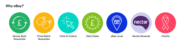 Ebay Discount Codes That Work 20 September 2020