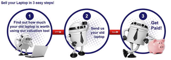 Laptops Direct - sell your laptop