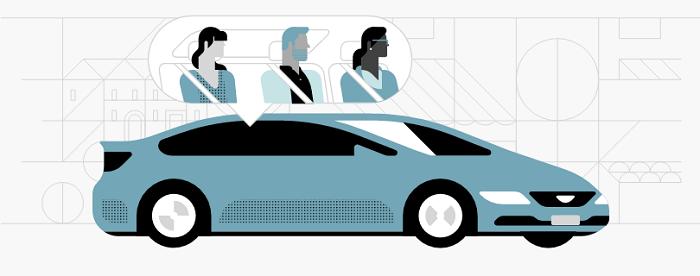 Uber voucher codes