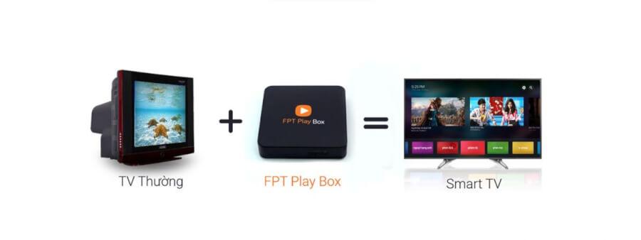 FPT Play Box - Đơn giản, gọn nhẹ mà vô cùng tinh tế.
