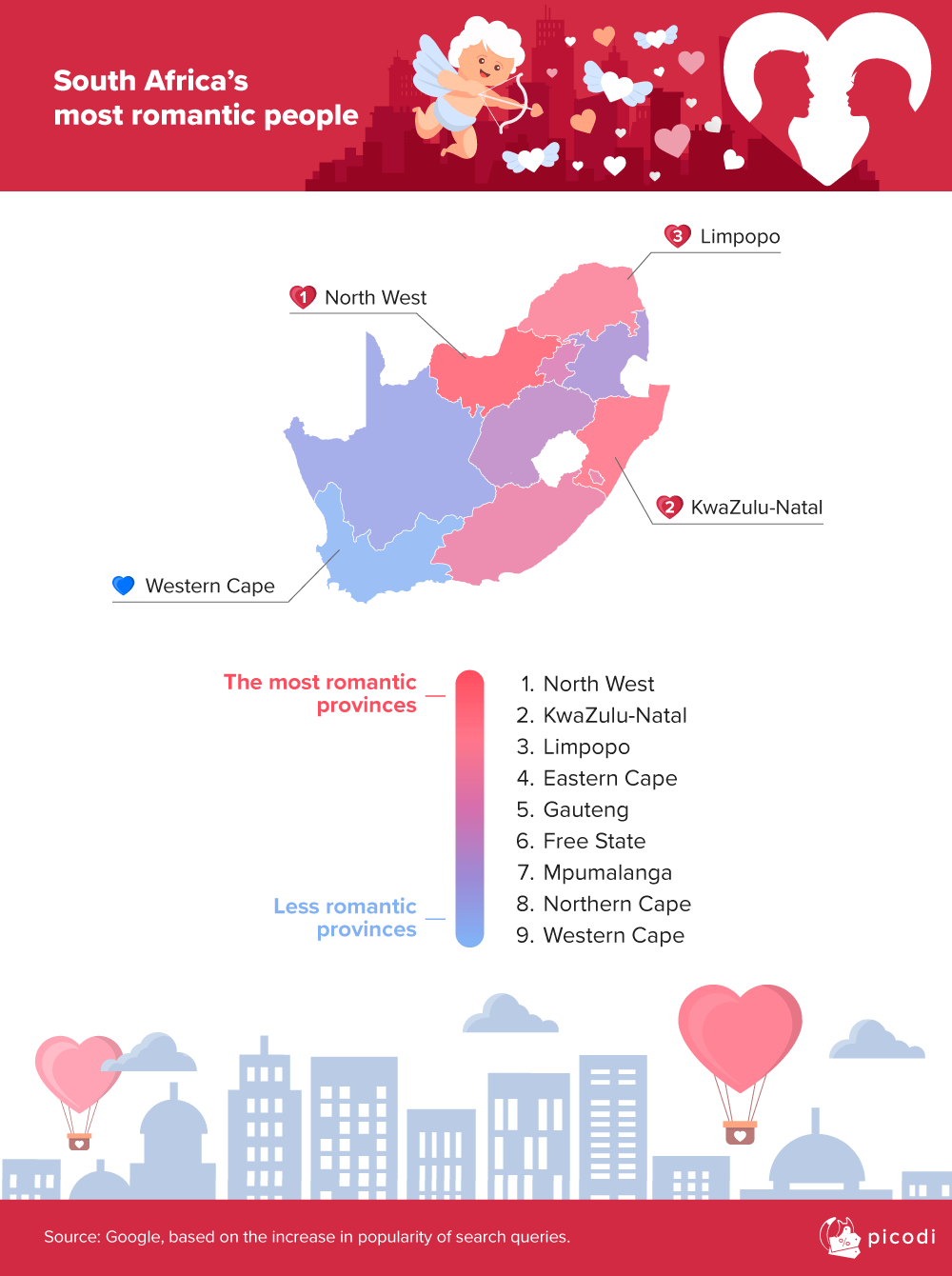 Where do the most romantic people in South Africa live?